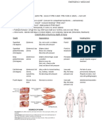 Quick Review Emergency-Medicine-PDF 1