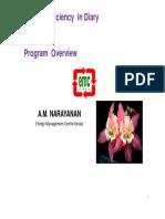 AM Narayanan