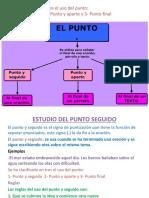 Diapositiva 11 Estudio Del Punto Seguido