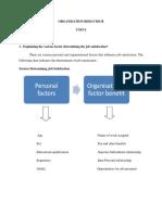 ASSIGNMENT 1 Henri Fayols 14 Principle
