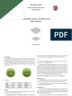Dalig, Antipolo City - Data Analysis