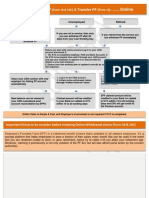 EPF Withdrawal Transfer Process