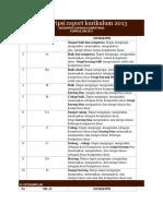 Contoh Deskripsi raport kurikulum 2011.docx