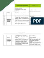 Organizador_Sociología_-1_2019.pdf