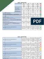 Advanced ITT.pdf