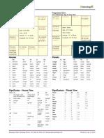 Demo - RVA Astrology Software.pdf