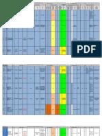 Matriz de Identificación de Peligros y Valoración de Riesgo IPVR (1)