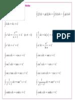 Tabla de integrales fundamentales