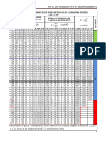 Cap 6a - Tabela de Kc e Ks