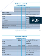 Codigos Android 1.pdf