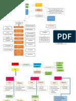 bienes mapa.pdf