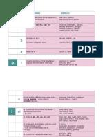 PRONUNCIACIONES.docx