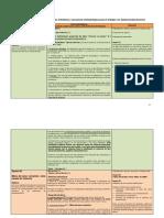 2. SESIONES TEMÁTICAS (INTERVENCIÓN BREVE-QSVMLD).docx