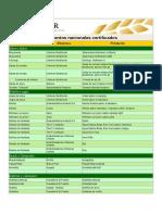 Celiaco Alimentos Nacionales Certificados