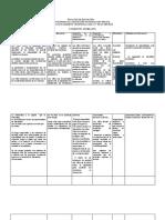 CUADR COMPARATIVO 3- 5.pdf