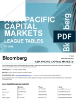 Bloomberg Asian Markets