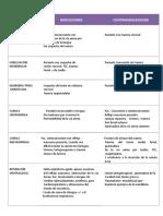 96829235-TECNICA-de-Permeabilizacion-de-La-via-Aerea.doc
