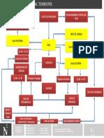 FLUJOGRAMA.pptx