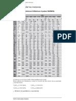 Corriente de motores trifasicos.pdf