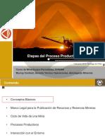 01.- Etapas del Proceso Productivo de una Mina.docx