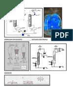 Destilacion Extractiva Imagenes