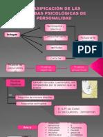 clasificacion pruebas psicologicas