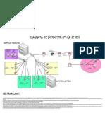 Diagrama Topologia de Red La Red 38110