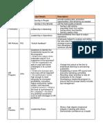 5P Model.docx