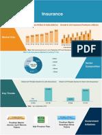 Insurance Infographic Nov 2018