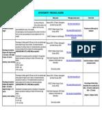 Anthropometry.pdf
