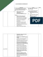 Catatan Perkembangan Keperawatan Rpk (1)