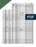 Denton County 1860 Schedule 2 (Enslaved Population) Census