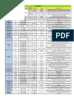 FUNGICIDAS.pdf