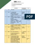 Resumen Plan de Eval.etica 2019