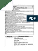 Check list para avaliação de empresas