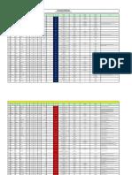 EVALUACION CURRICULAR AUXILIAR OPERADOR DE ESTACION.pdf
