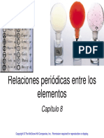 Prop Periodic as Chap 08
