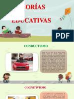 Teorias Educativas- Segundo Trabajo