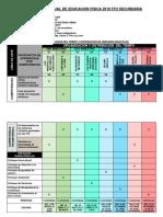 Planificación Anual de Educacion Fisica 2019 5to Secundaria
