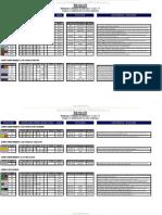 Material Tabla Comparativa Aceros Tipos Analisis Quimico Aplicaciones Maquinaria Herramientas Trabajos Inoxidables
