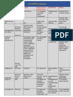 List Of BPO Companiespdf.pdf