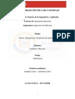 Pareto , Histogramas , Diagramas de Operacion