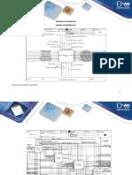 Modelos de Referencia Metodología IDEF-0