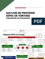 Unidad 2-D SIPOC Tortuga (1)