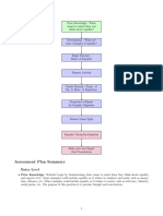 edsc 304 assessment flowchart