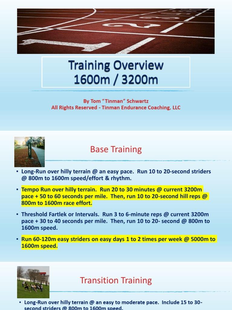 1600m3200mTraining TomSchwartz AllRightsReserved pdf | Athletics