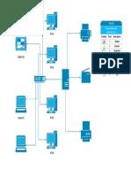 Diagrama de Red.pdf