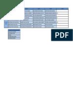 Horarios y Grupos Para Lab de PLCs