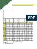 Piping Design Info (Version 2)