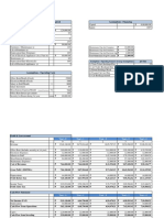 Financial Modeling - Edited11